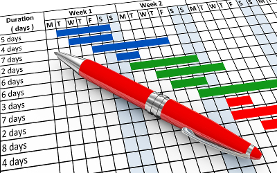 Project Planning Gantt Pen And Chart
